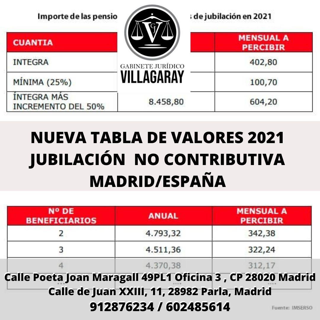 NUEVA TABLA DE VALORES 2021 JUBILACIÓN NO CONTRIBUTIVA MADRID/ESPAÑA